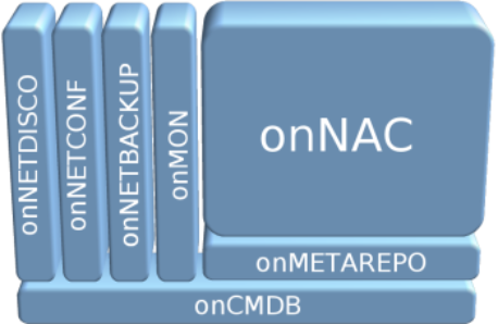 openNAC site - Solution